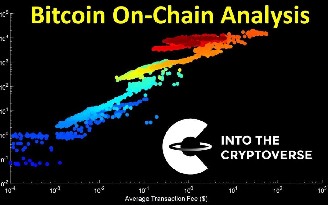 Analisa On-Chain Bitcoin Minggu 37/2021